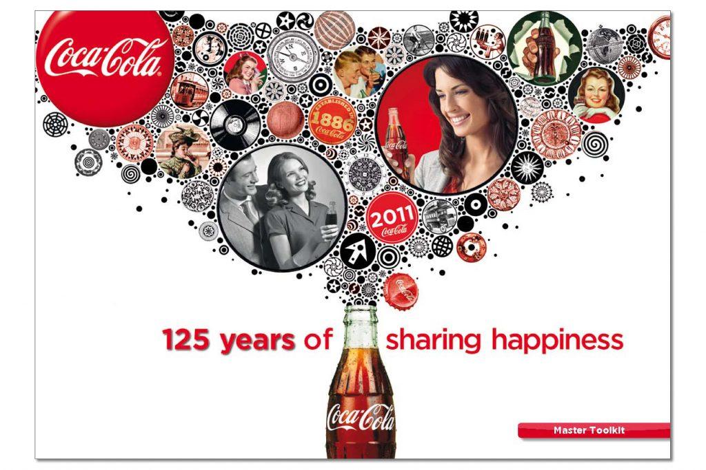 Coca-Cola 125 Anni